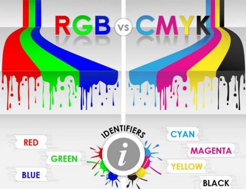 تفاوت چاپ RGB و CMYK